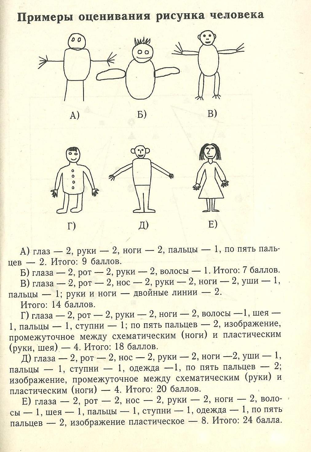тест определение по рисункам
