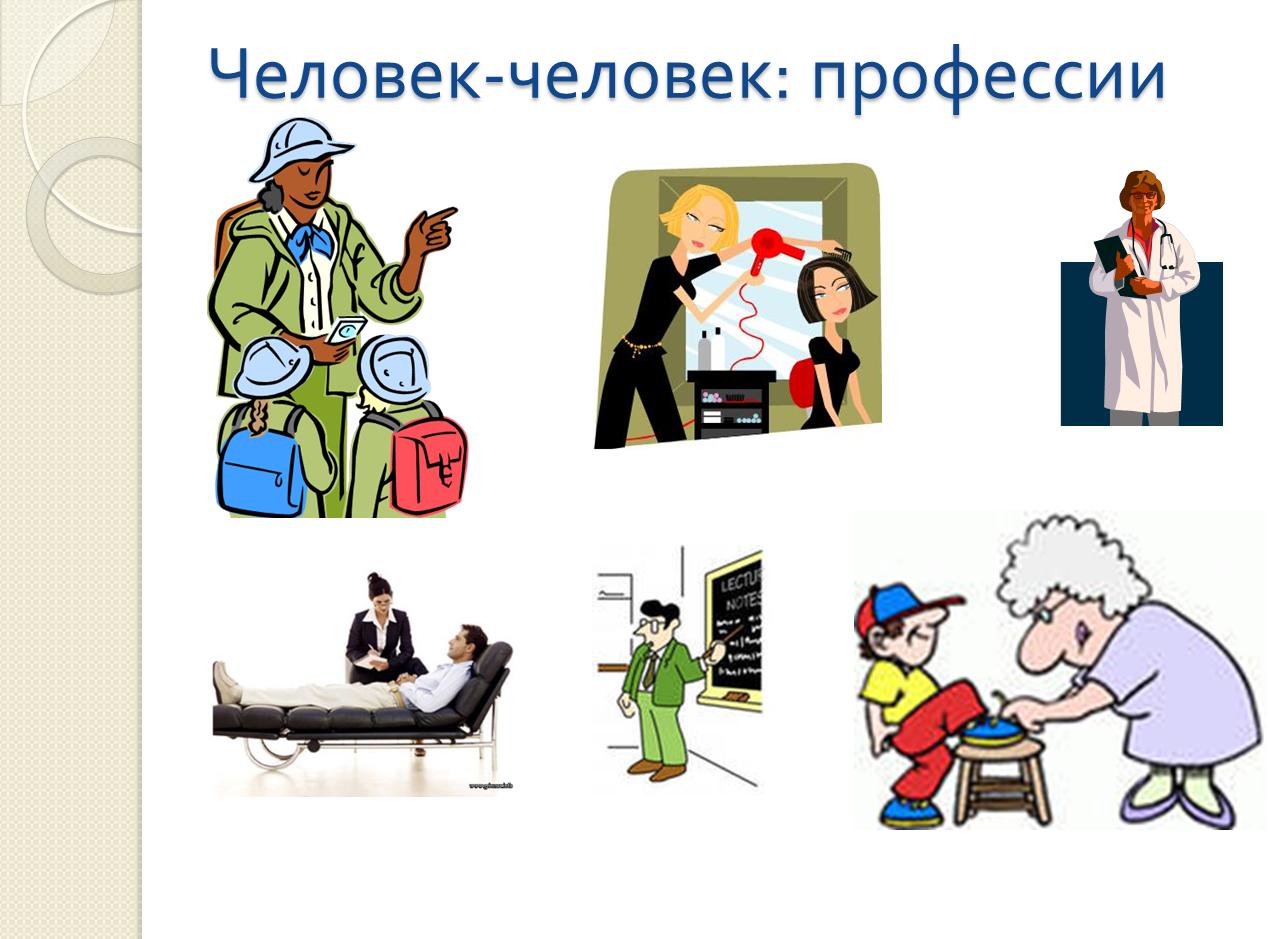 Классификация профессий по климову схема