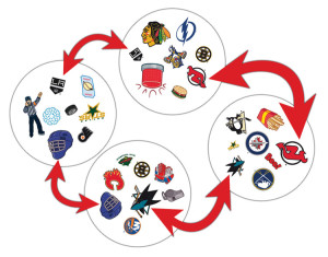 nhl-spotit-cards-arrows2